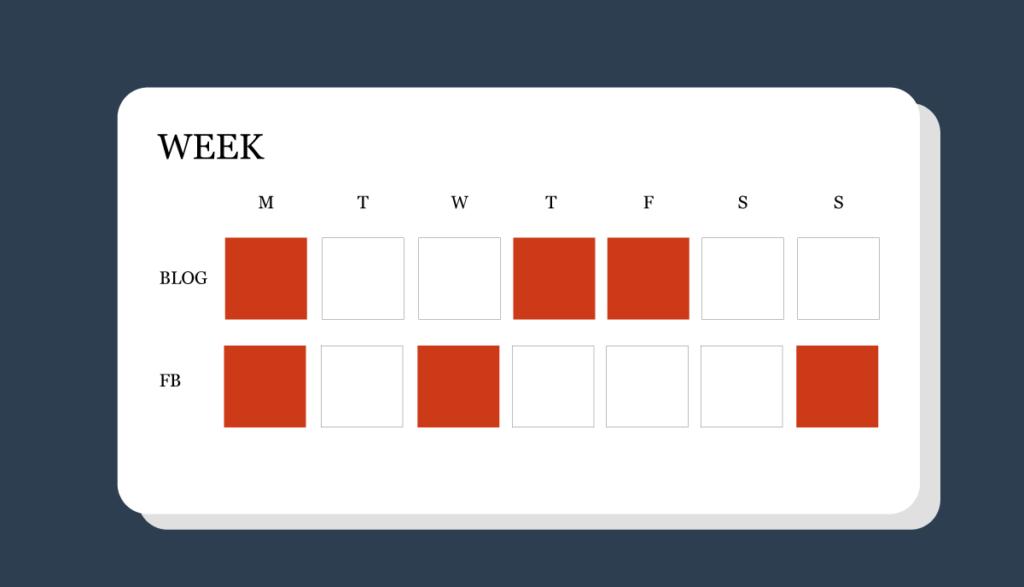 Lav en mere detaljeret content plan over uger