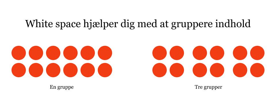 Billedet viser, hvordan brugen af white space mellem ensartede elementer kan hjælpe os med visuelt at gruppere dem.